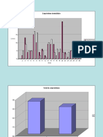 Dados de utilização da BCRE - Novembro 2009