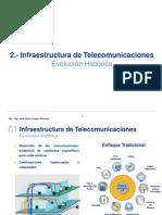 Infraestructura de Telecomunicaciones