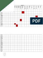 Data Similaryti