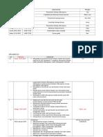 Impelementasi Evaluasi Formatif 12.16 Jeny