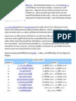 About Bangladesh Bank