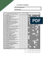 Alum Cisnpsicoeros Autotest(1)