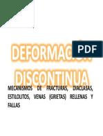 DEFORMACIÓN DISCONTINUA GEOLOGIA
