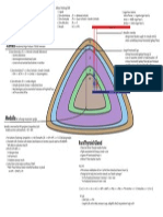 Adrenal and Parathyroid