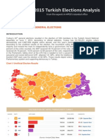 2015 Turkish Elections Analysis