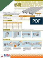 TUBERIAS DE PRESION PVC-TUBERIAS DE PRESION POLIETILENO.pdf