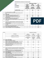 Maintenances Schedules (LHB)