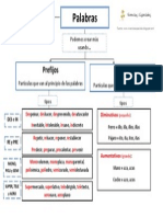 prefijosysufijospdf-130218074307-phpapp01