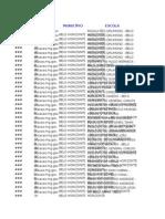 Lista de Designações 2015