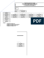 Struktur IGD Terbaru 2015