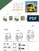 DAF CF85.410