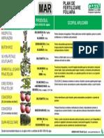 APPLE Fertilization Plan RO1