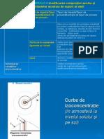 04-1-Antropizare-factori-de-mediu