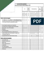 Reportorial Requirements DOI2