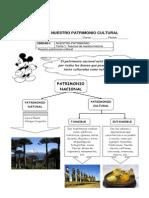 Guia de Patrimonios Naturales y Culturak