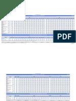 Tarifas de Suninistro CGED 01-05-2015.pdf