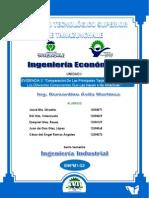 Práctica de Ingeniería Ecónomica - Comparación entre Diferentes Tarjetas de Crédito (AÑO 2015)