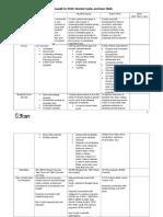 Integrated Planning Crosswalk 3CSN 2015.docx