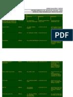 Banco de Empresas Proyectos