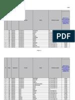 Anexo RD_Resultados de Cumplimiento_31Jul2014_Info Munis Puno.xlsx