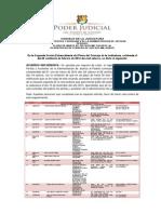 Padrón de Peritos 2014-2015