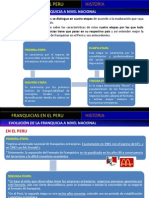 FRANQUICIAS EN EL PERU