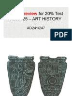 Sejarah Barang antik