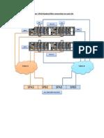 VPLEX Fibre Connections Diagram