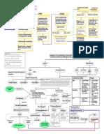 Malformasi Anorektal.pdf