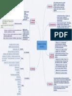 Estado de ánimo (HUMOR).pdf