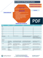 Asthma Pathway