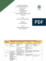 Tabla Comparativa de Licencias de Softwares