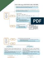 BAGAN PENETAPAN KADAR AIR dengan METODE KARL FISCHER (3).pdf