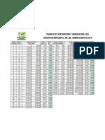 Tarifas de Inscripcion y Renovacion Comerciantes 2010