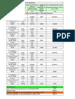 TNEB-Pensioners-Arrears-Calculator.xls