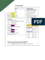 Tank Venting According API 2000