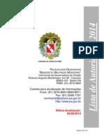 Lista Autoridades de Belém do Pará