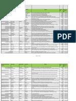 2nd_interim_dividend_2011-12.pdf