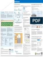 Sharepoint 2013 Architecture Overview