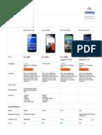 Huawei Honor Holly Lenovo A6000 HTC One M8 Eye Sony Xperia E3 DS