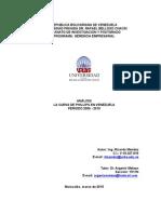 Curva de Phillips en Venezuela. Periodo 2000-2010