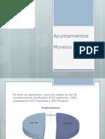Presentaciones Elecciones 2015 AYUNTAMIENTOS
