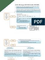 BAGAN PENETAPAN KADAR AIR dengan METODE KARL FISCHER.pdf