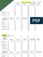 Itl 3 Riciclaggio Verb Chart