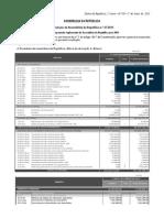 Resolução da AR nº  47_2015  Primeiro Orçamento Suplementa da AR 2015.pdf