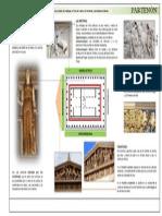 El partenon y sus esculturas