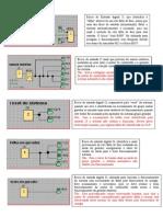 instrução das entradas do comando em linguagem de bloco