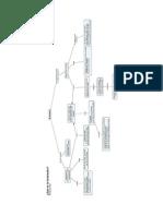 Kant _ Mapa