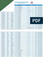 USMP RESULTADOS.pdf
