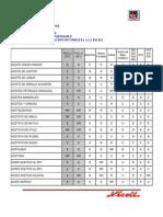 Resistencia agentes quimicos.pdf